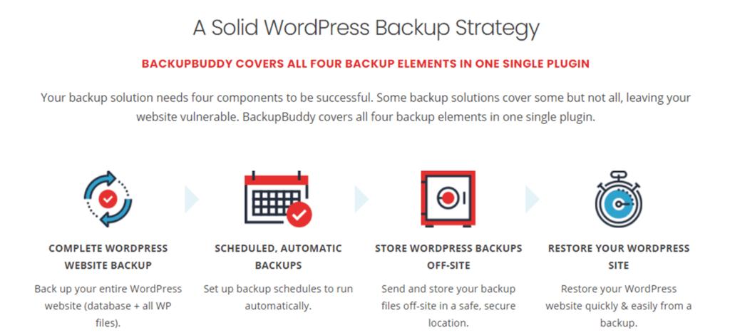 BackupBuddy features