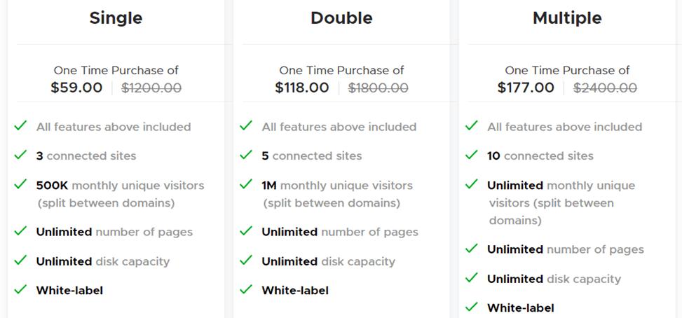 WebWave pricing
